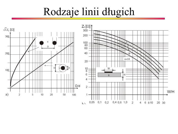 Rodzaje linii długich