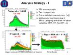 analysis strategy 1