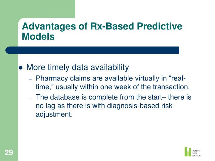 Advantages of Rx-Based Predictive Models