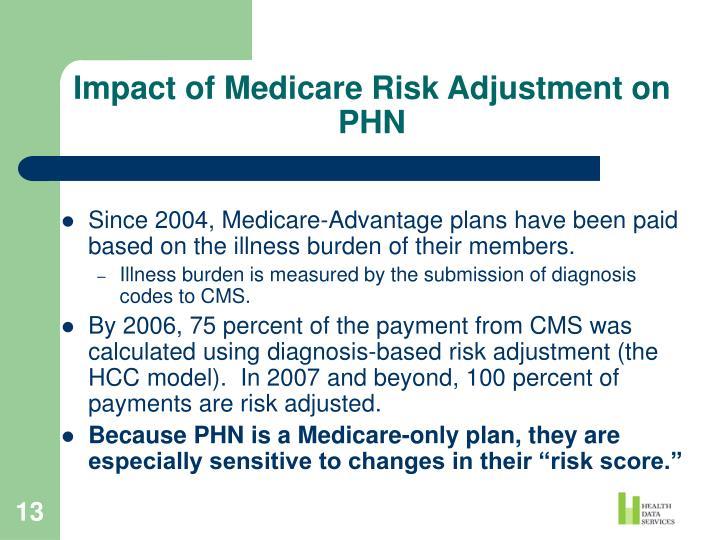 Impact of Medicare Risk Adjustment on PHN