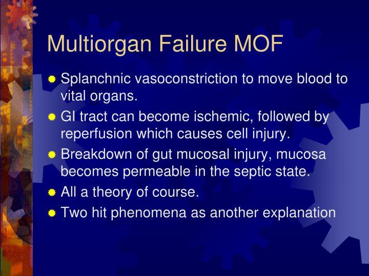 Multiorgan Failure MOF