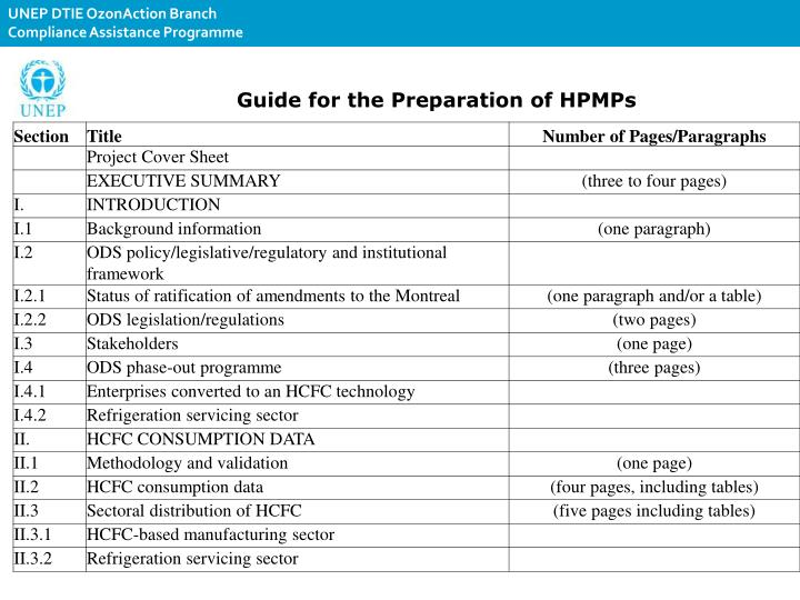 Guide for the Preparation of HPMPs