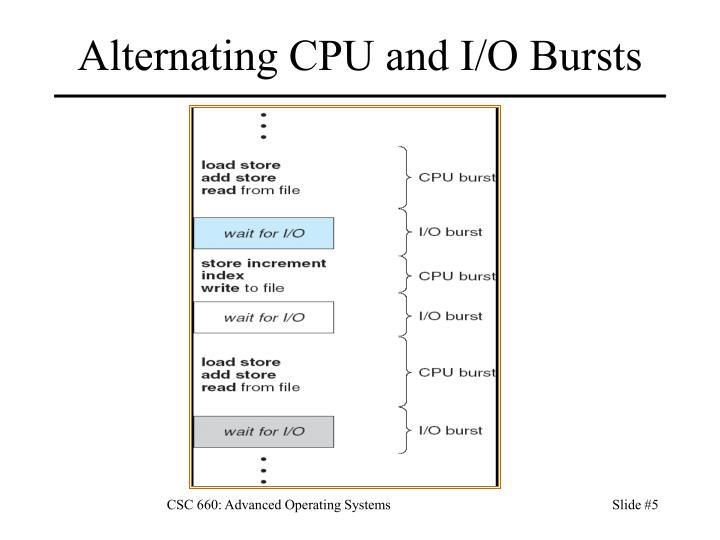 Alternating CPU and I/O Bursts