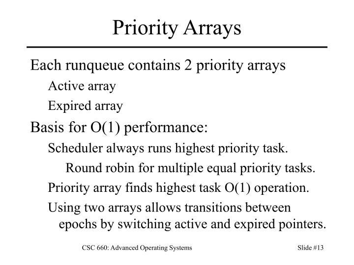 Priority Arrays