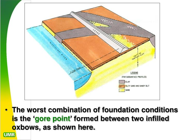 The worst combination of foundation conditions is the '