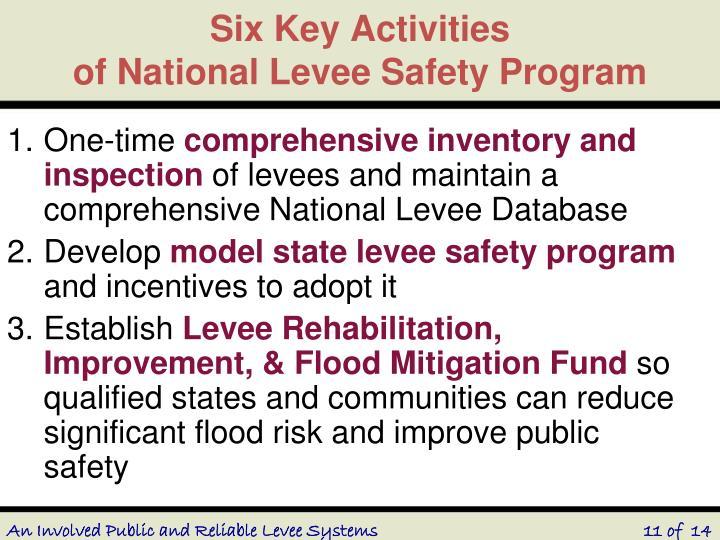 Six Key Activities