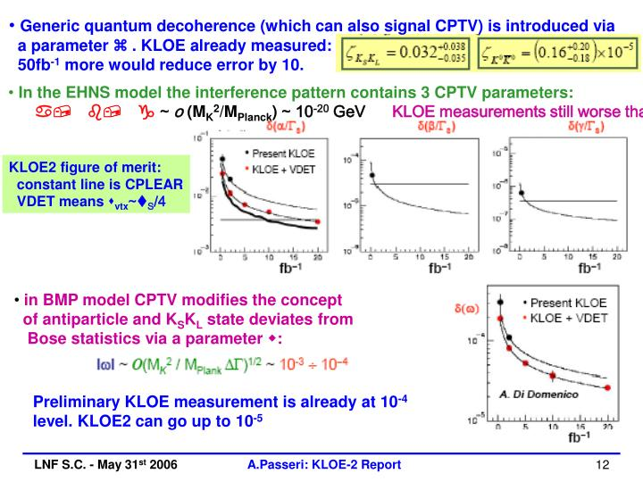 Generic quantum decoherence (which can also signal CPTV) is introduced via