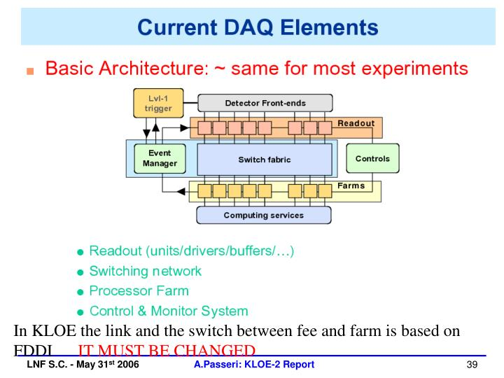 In KLOE the link and the switch between fee and farm is based on