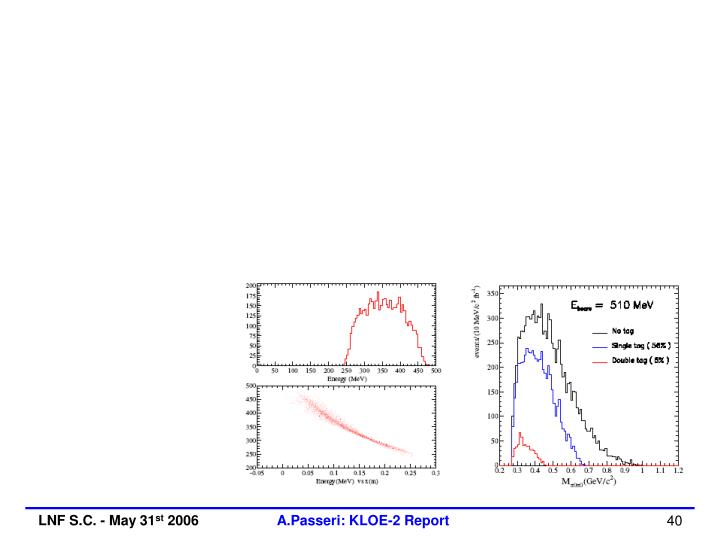 A.Passeri: KLOE-2 Report