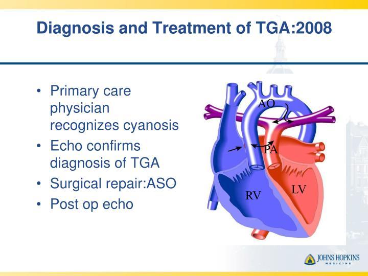 Diagnosis and Treatment of TGA:2008