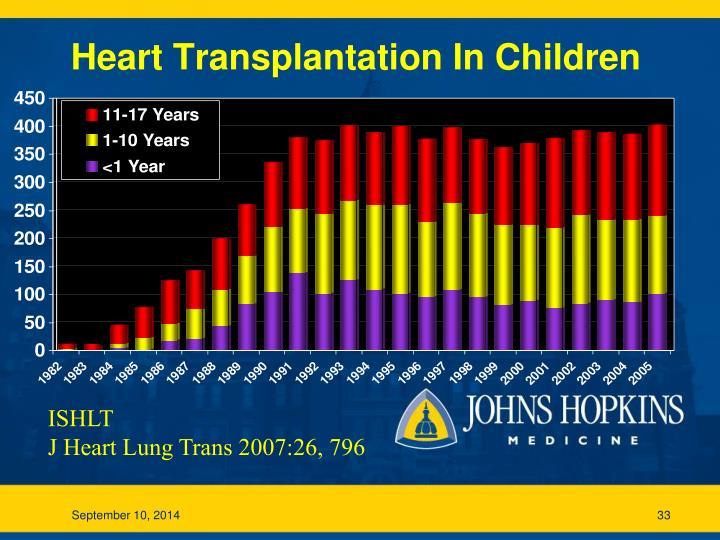 Heart Transplantation In Children