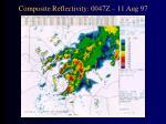 composite reflectivity 0047z 11 aug 97