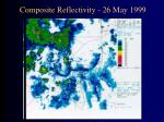 composite reflectivity 26 may 1999