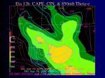 eta 12h cape cin 850mb theta e