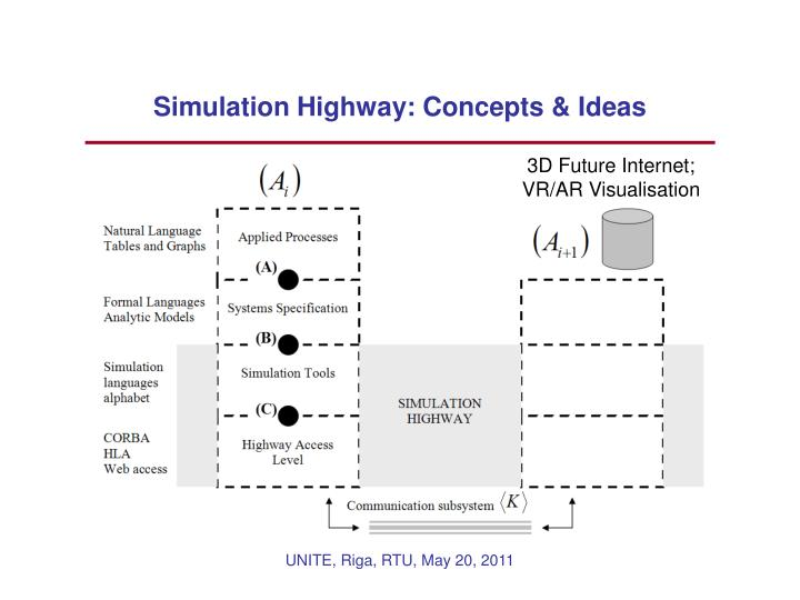 Simulation Highway: Concepts & Ideas