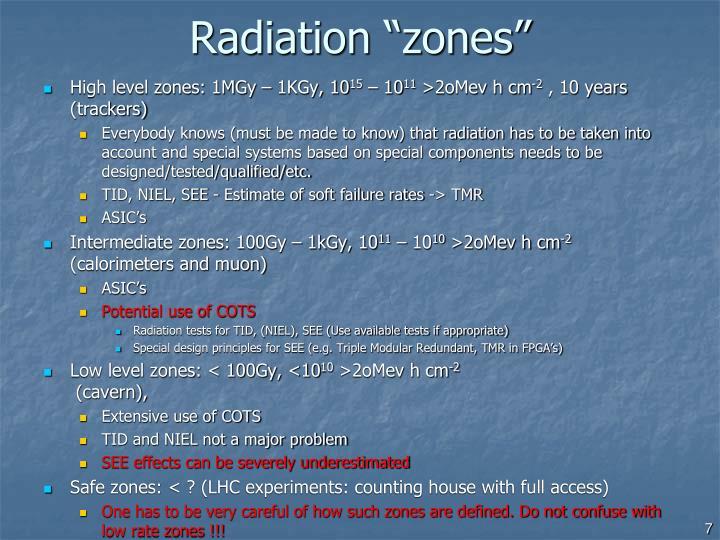 """Radiation """"zones"""""""
