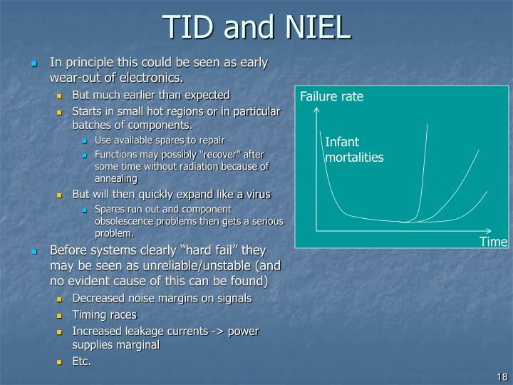 TID and NIEL