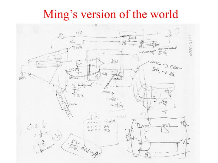 Ming's version of the world