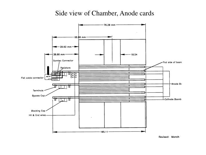 Side view of Chamber, Anode cards