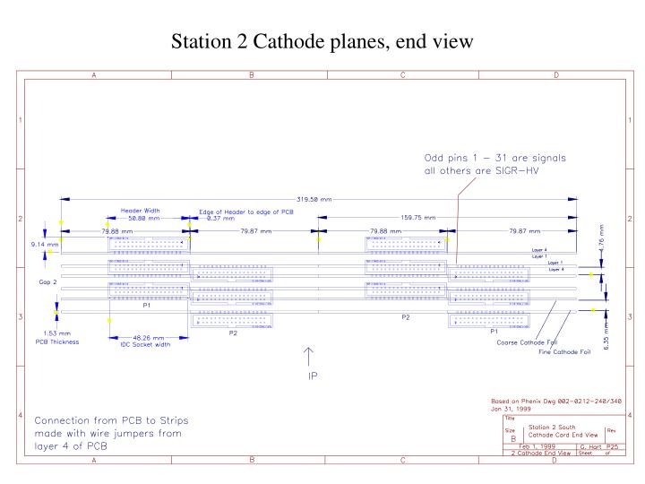 Station 2 Cathode planes, end view