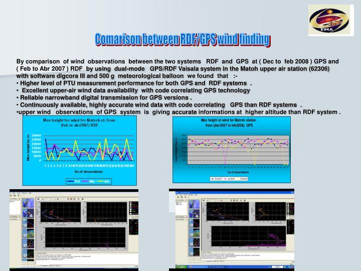 Comarison between RDF/GPS wind finding