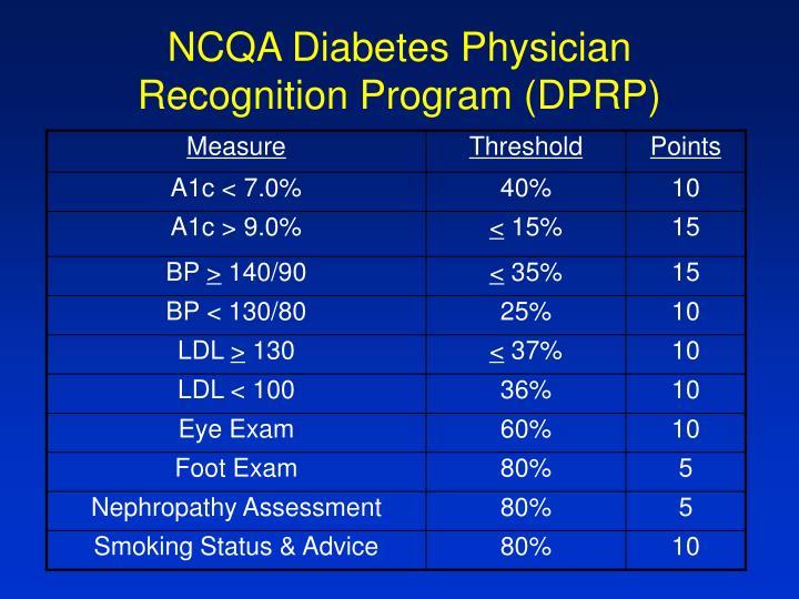 NCQA Diabetes Physician