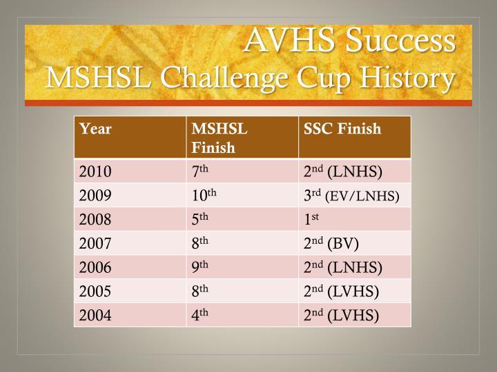 AVHS Success