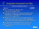 evaluation framework for psis