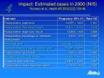 impact estimated cases in 2000 nis romano et al health aff 2003 22 2 154 66