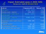 impact estimated cases in 2000 nis romano et al health aff 2003 22 2 154 661