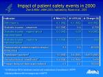 impact of patient safety events in 2000 zhan miller jama 2003 replicated by rosen et al 2005