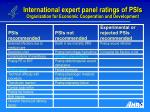 international expert panel ratings of psis organization for economic cooperation and development