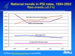 national trends in psi rates 1994 2002 rare events 0 1