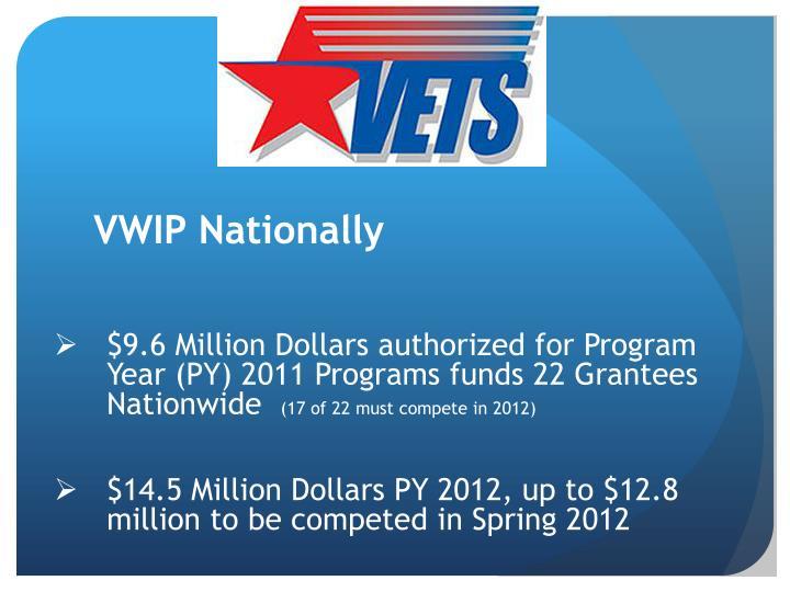 VWIP Nationally