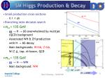 sm higgs production decay