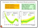 exclusion limit w r t standard model prediction