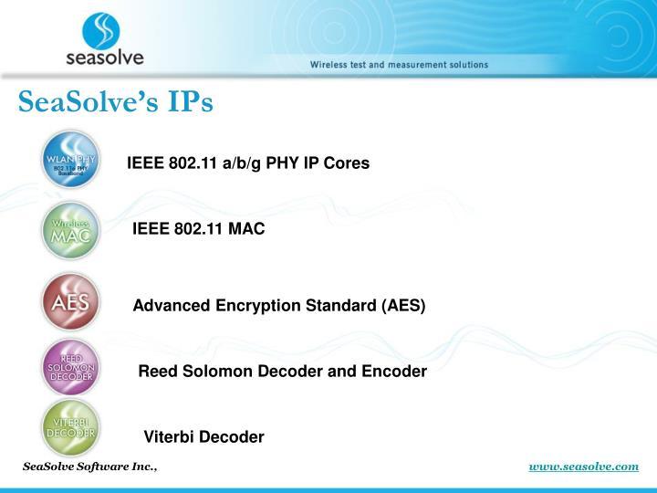 SeaSolve's IPs