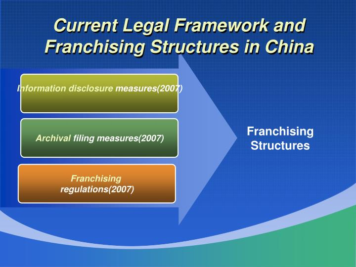 Current Legal Framework and Franchising Structures in China