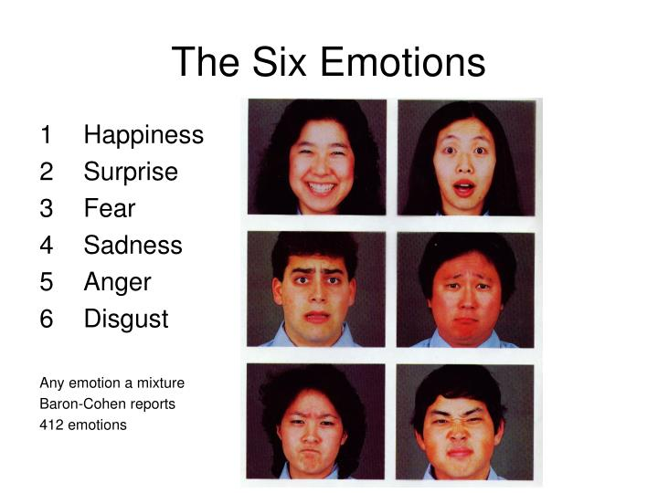 The six emotions