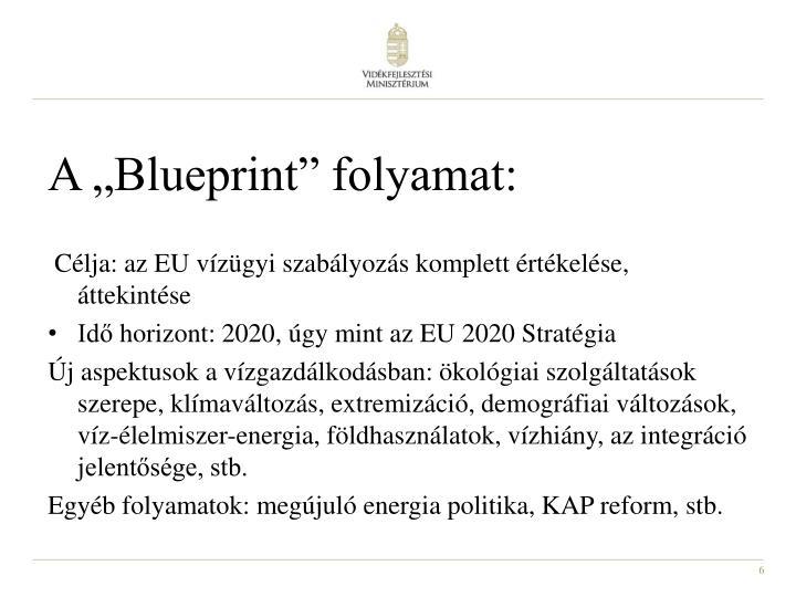 """A """"Blueprint"""" folyamat:"""