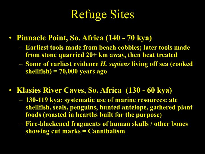 Refuge Sites
