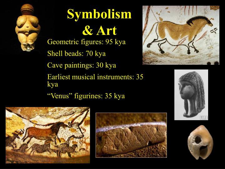 Symbolism & Art