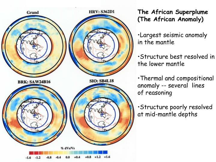 The African Superplume