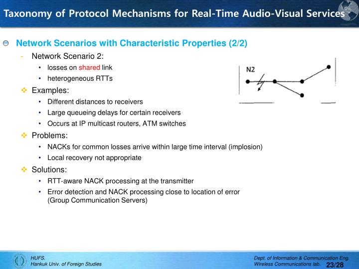 Taxonomy of Protocol Mechanisms for Real-Time Audio-Visual Services