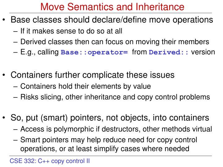 Move Semantics and Inheritance
