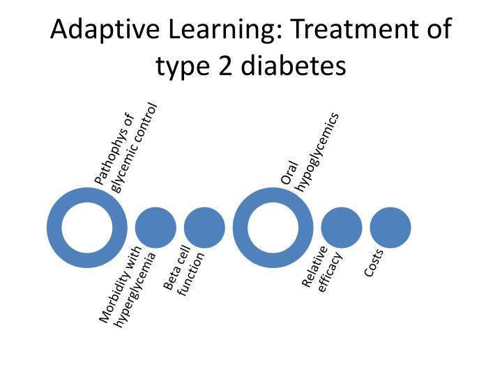 Adaptive Learning: Treatment of type 2 diabetes
