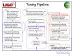 tuning pipeline
