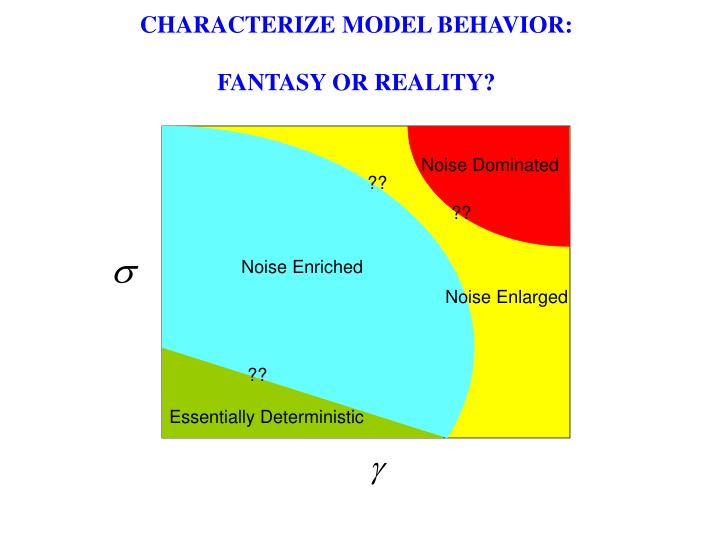CHARACTERIZE MODEL BEHAVIOR: