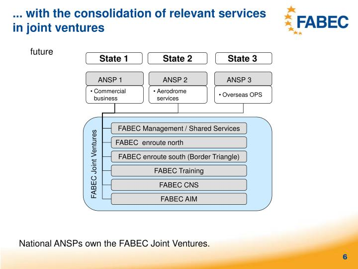 ... with the consolidation of relevant services