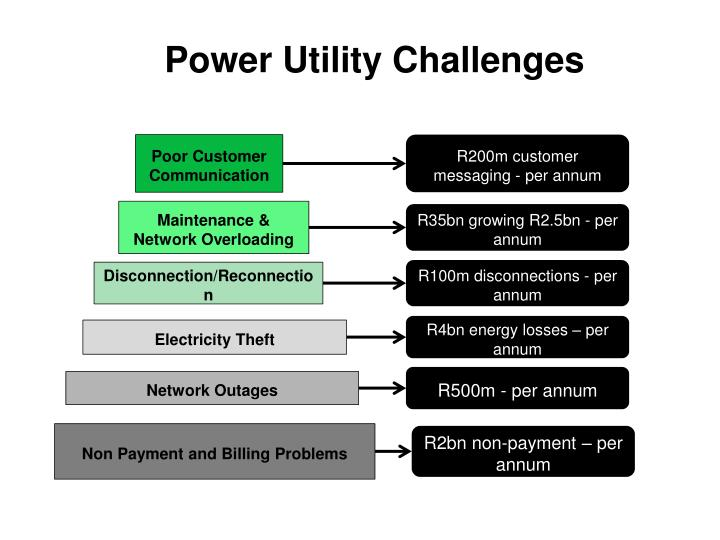 Power Utility Challenges